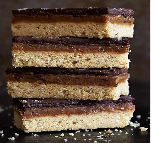 Der Pancake Guide