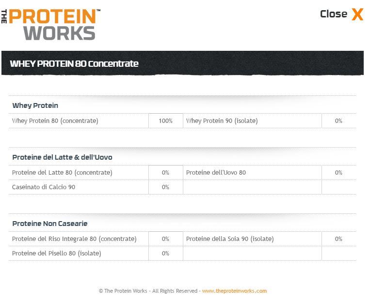 approfondimento proteine